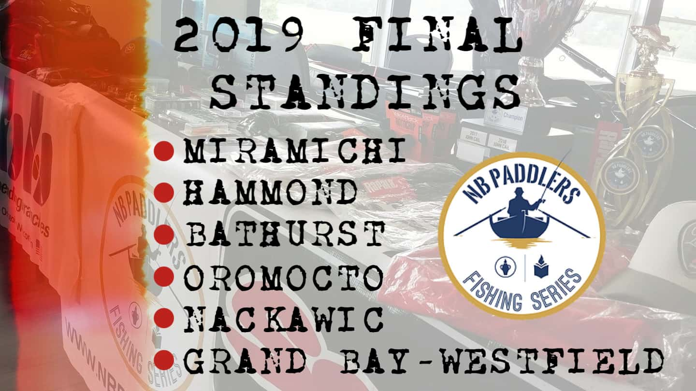 2019 Finals